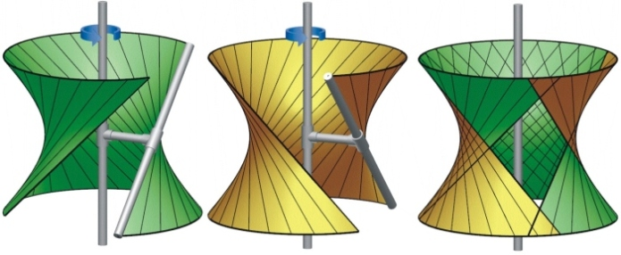 Hyperboloid curves made from straight lines.