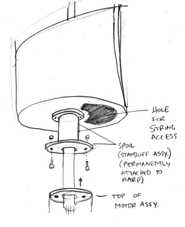 harpbottomconnextion